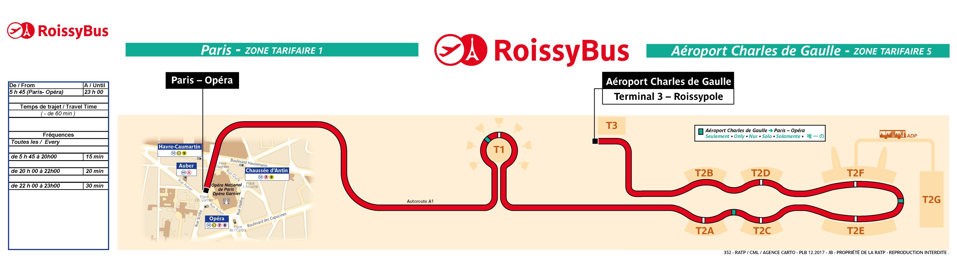 Roissybus.trajet