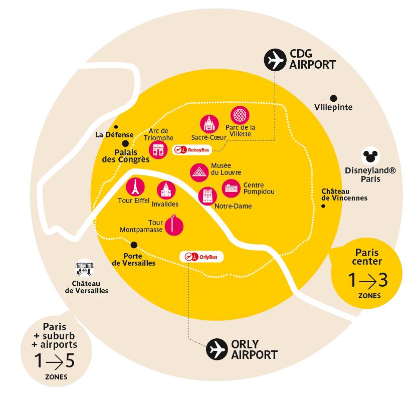 zones-billet-paris-visites-tourisme